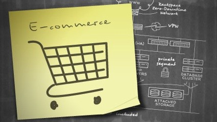 Malta Business - Agency ECommerce-store Why Malta